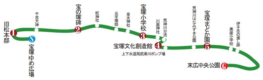 2019年宝塚防災ラジオウォークコース