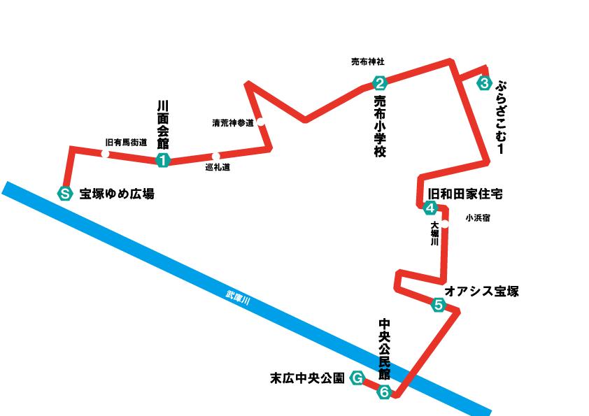 2020年宝塚防災ラジオウォークコース